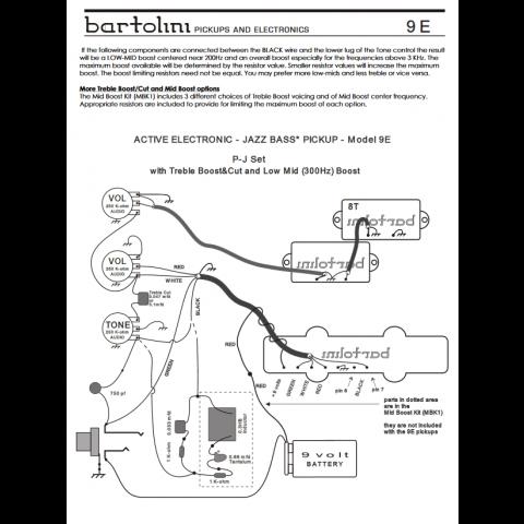 Bartolini Mid Boost Kit MBK1